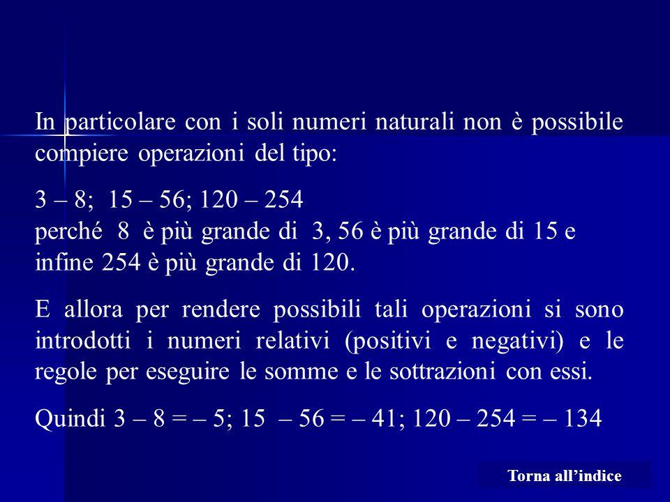 In particolare con i soli numeri naturali non è possibile compiere operazioni del tipo: