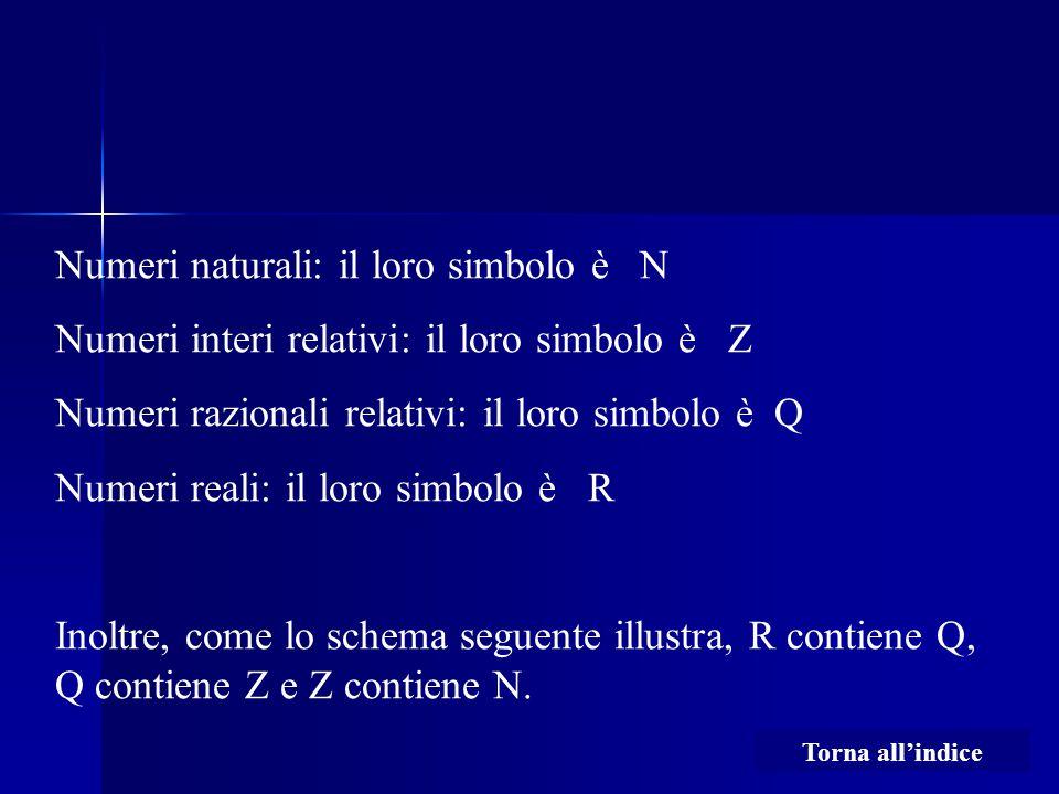 Numeri naturali: il loro simbolo è N