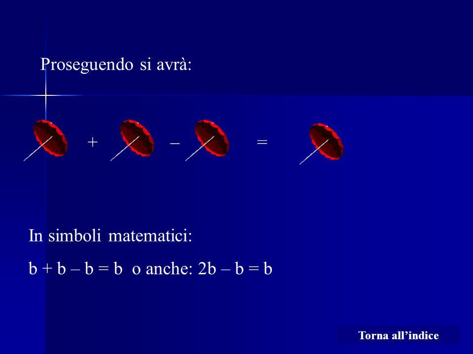 In simboli matematici: b + b – b = b o anche: 2b – b = b
