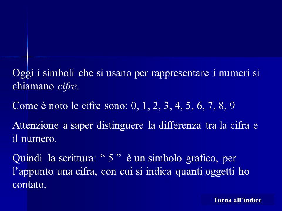 Come è noto le cifre sono: 0, 1, 2, 3, 4, 5, 6, 7, 8, 9