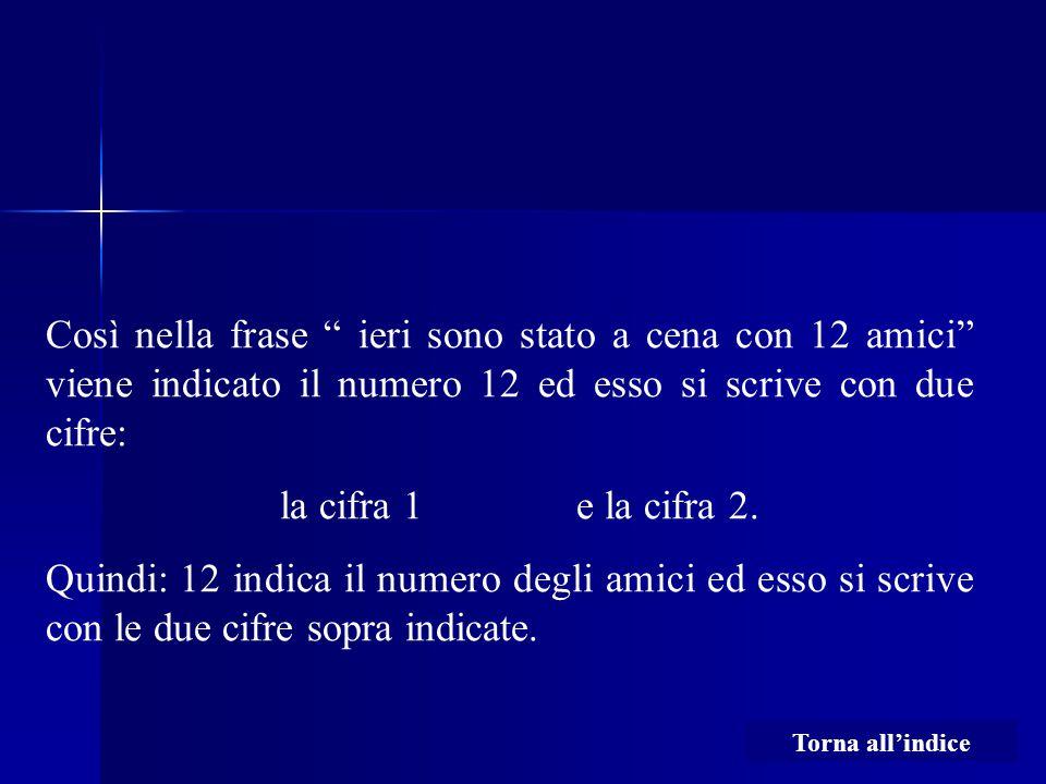 Così nella frase ieri sono stato a cena con 12 amici viene indicato il numero 12 ed esso si scrive con due cifre: