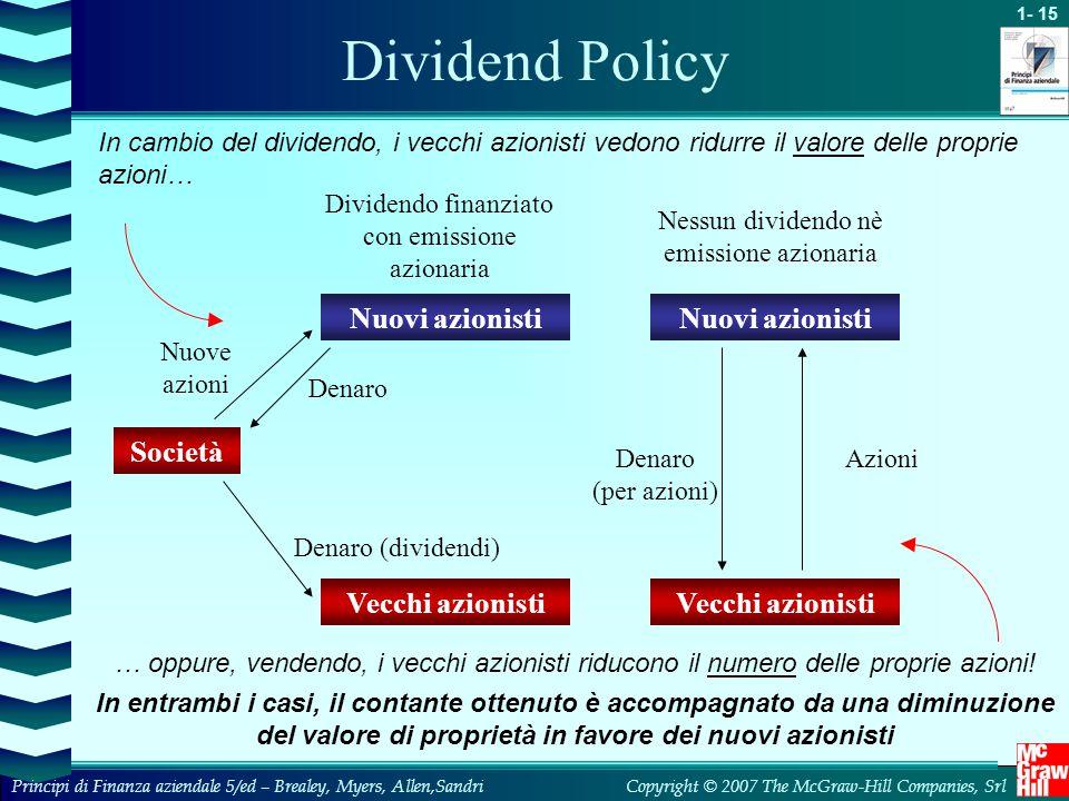 Dividend Policy Nuovi azionisti Nuovi azionisti Società