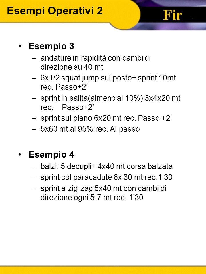 Esempi Operativi 2 Esempio 3 Esempio 4