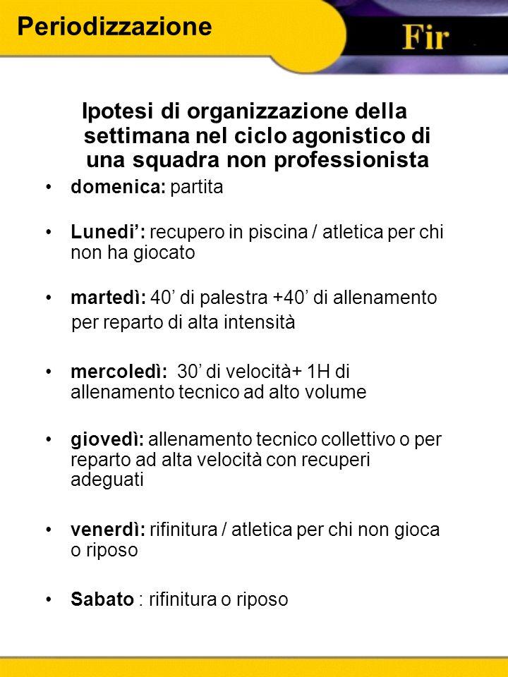 Periodizzazione Ipotesi di organizzazione della settimana nel ciclo agonistico di una squadra non professionista.
