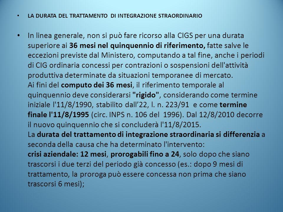 LA DURATA DEL TRATTAMENTO DI INTEGRAZIONE STRAORDINARIO