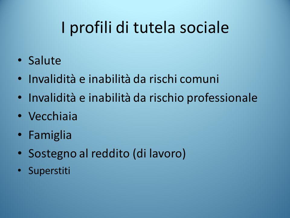 I profili di tutela sociale