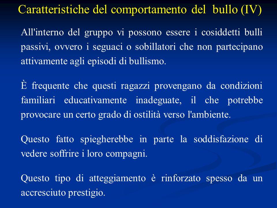 Caratteristiche del comportamento del bullo (IV)
