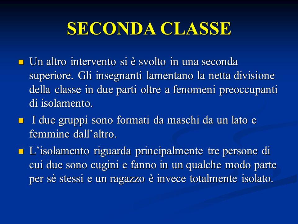 SECONDA CLASSE