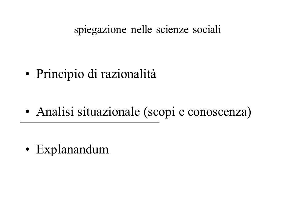spiegazione nelle scienze sociali