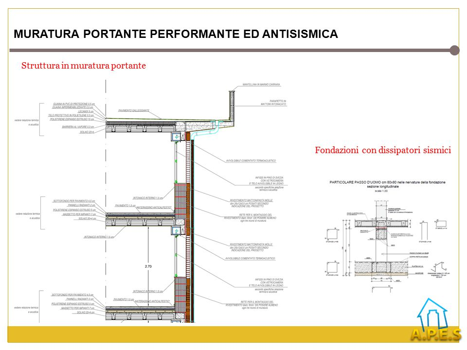 MURATURA PORTANTE PERFORMANTE ED ANTISISMICA