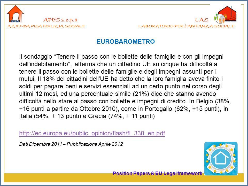 APES s.c.p.a LAS EUROBAROMETRO