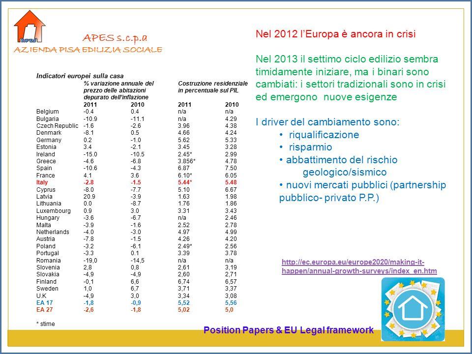APES s.c.p.a Nel 2012 l'Europa è ancora in crisi