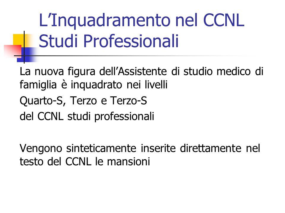 L'Inquadramento nel CCNL Studi Professionali