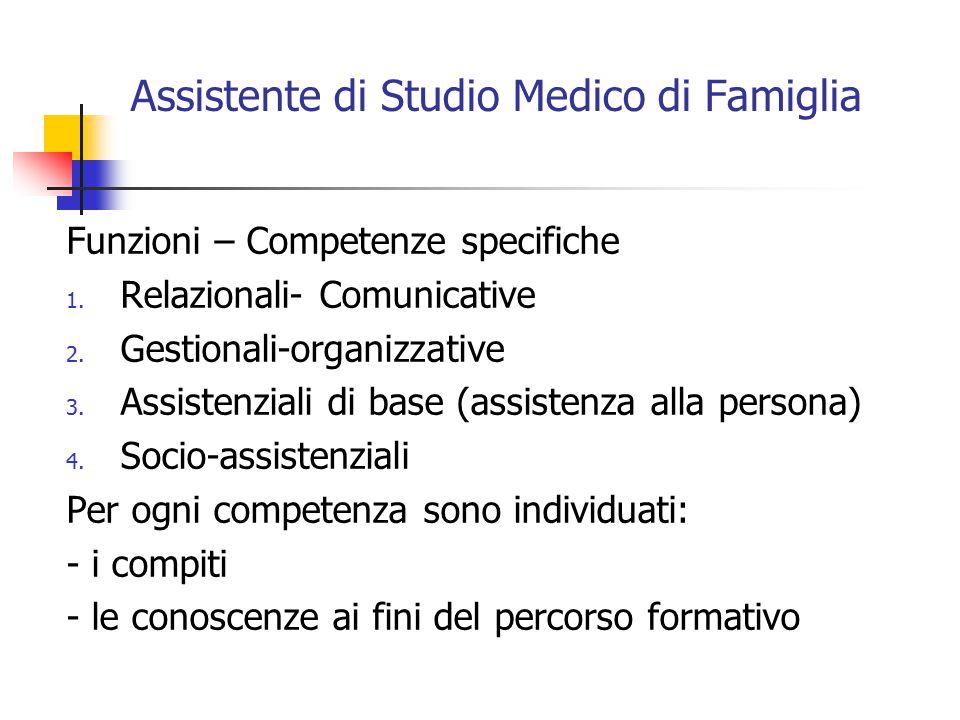 Assistente di Studio Medico di Famiglia