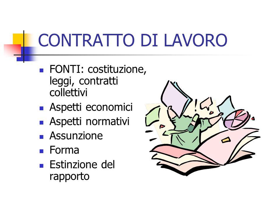 CONTRATTO DI LAVORO FONTI: costituzione, leggi, contratti collettivi