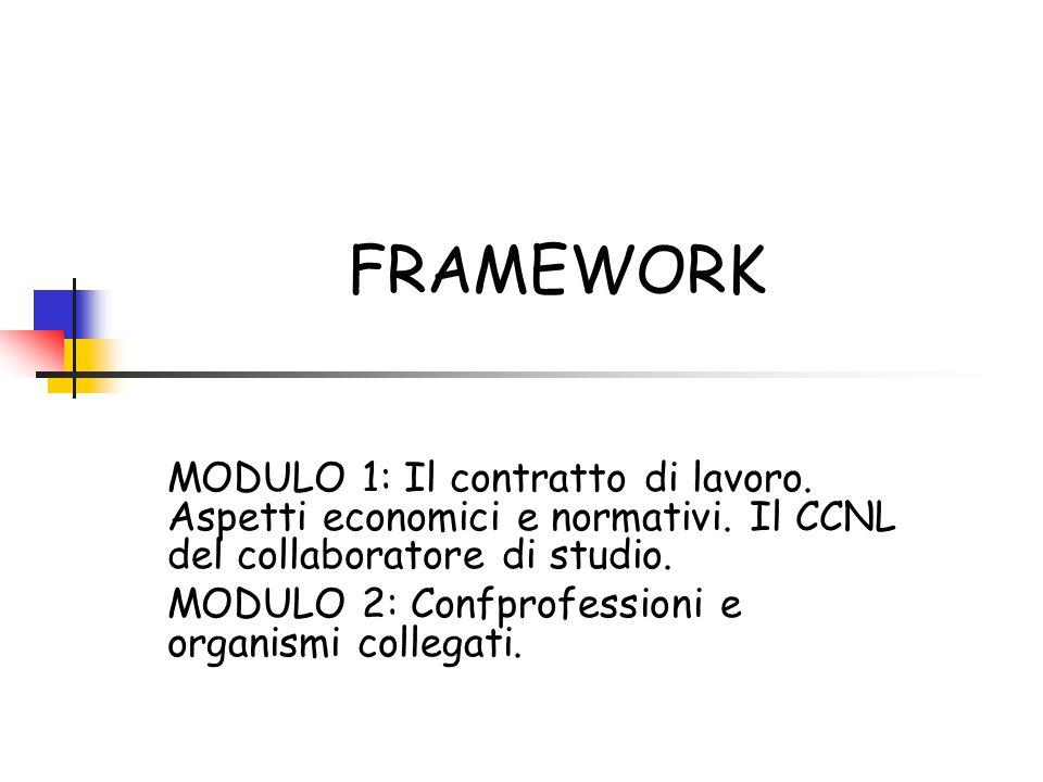 FRAMEWORK MODULO 1: Il contratto di lavoro. Aspetti economici e normativi. Il CCNL del collaboratore di studio.