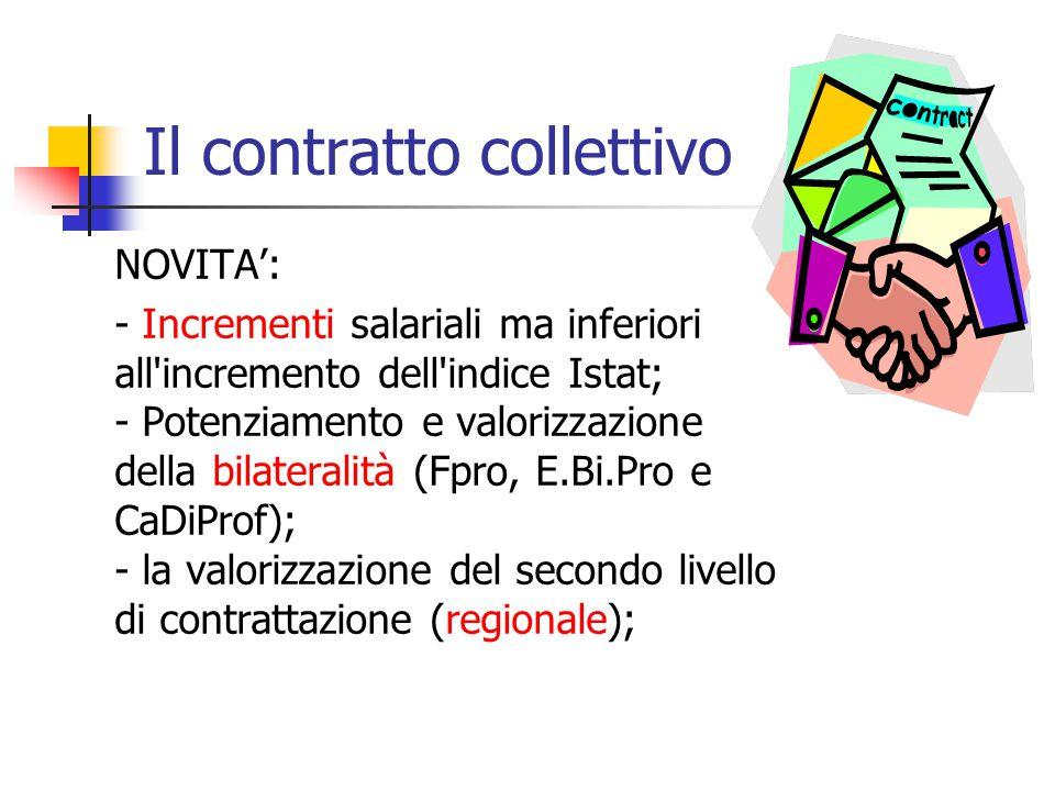Il contratto collettivo