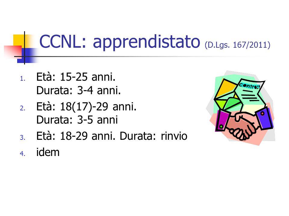 CCNL: apprendistato (D.Lgs. 167/2011)
