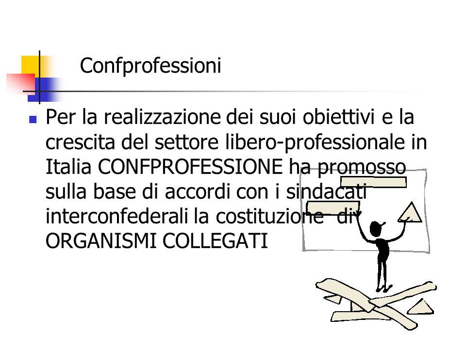 Confprofessioni