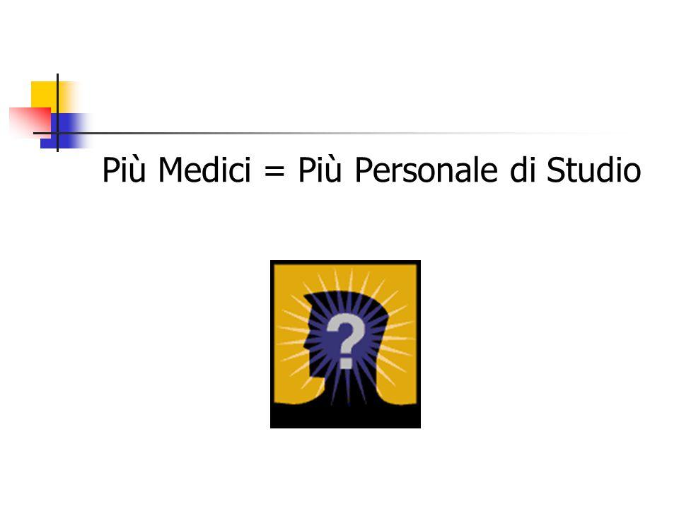 Più Medici = Più Personale di Studio