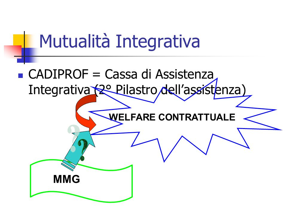 Mutualità Integrativa