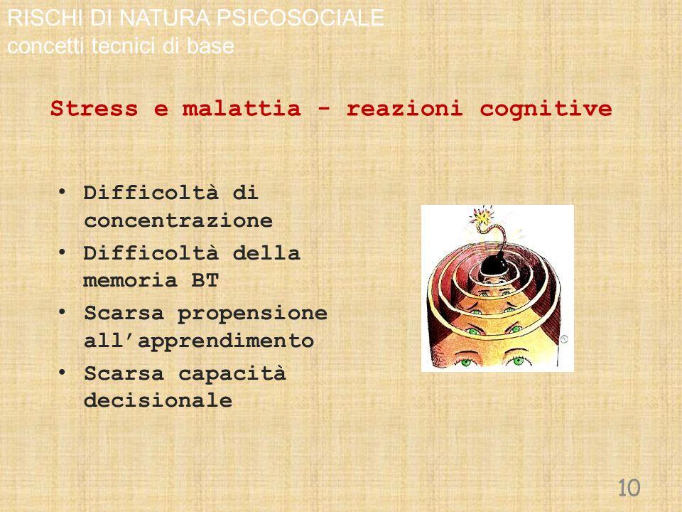 Stress e malattia - reazioni cognitive