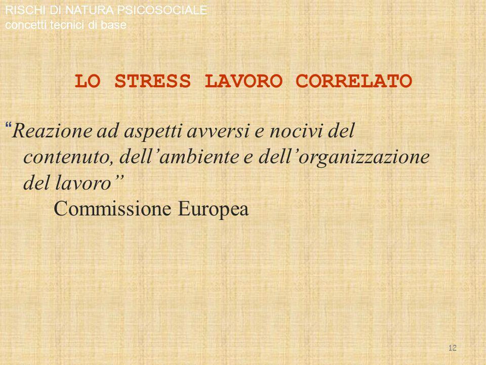 LO STRESS LAVORO CORRELATO