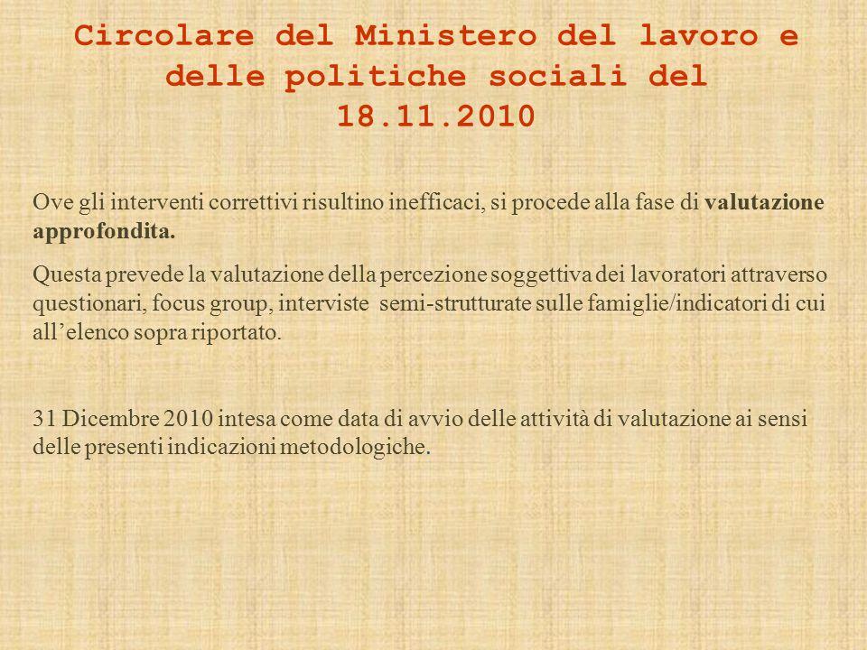 Circolare del Ministero del lavoro e delle politiche sociali del 18.11.2010