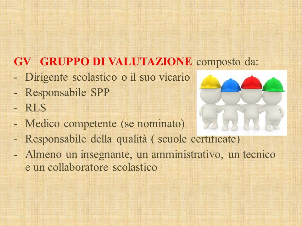 GV GRUPPO DI VALUTAZIONE composto da: