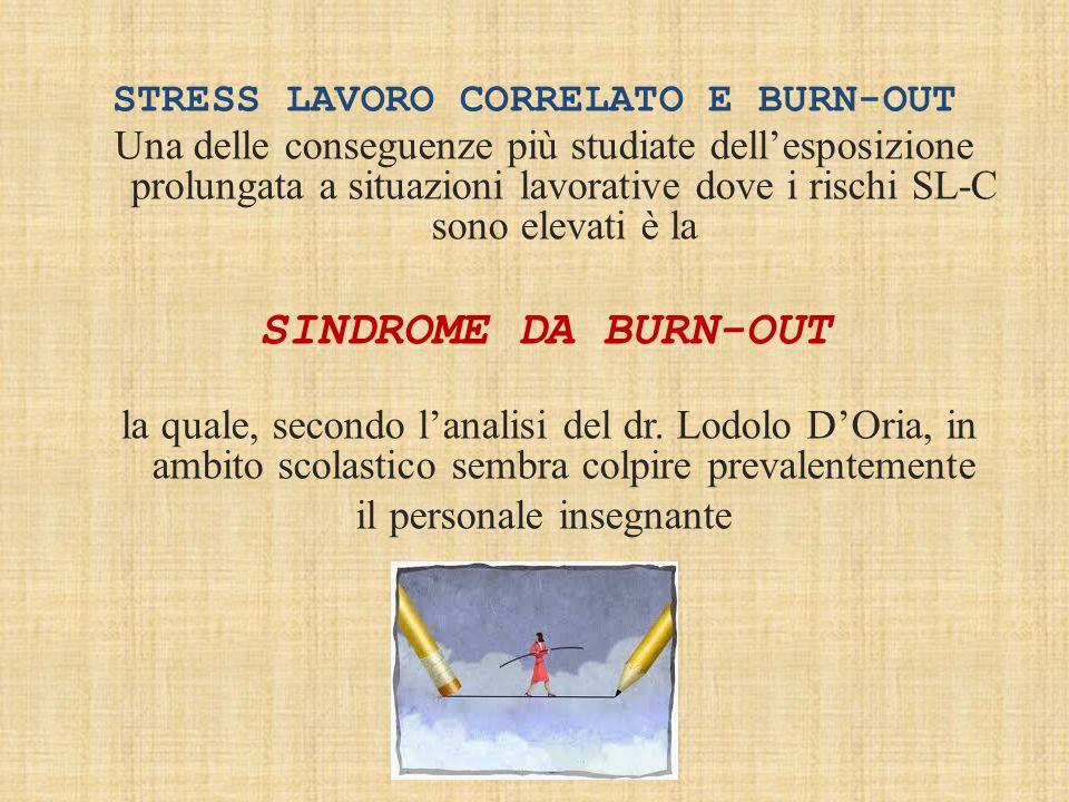 STRESS LAVORO CORRELATO E BURN-OUT