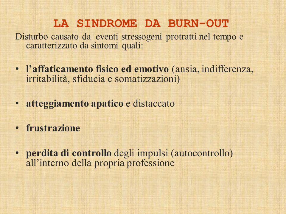 LA SINDROME DA BURN-OUT