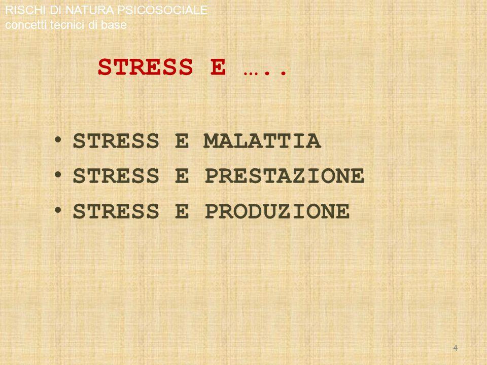 STRESS E ….. STRESS E MALATTIA STRESS E PRESTAZIONE