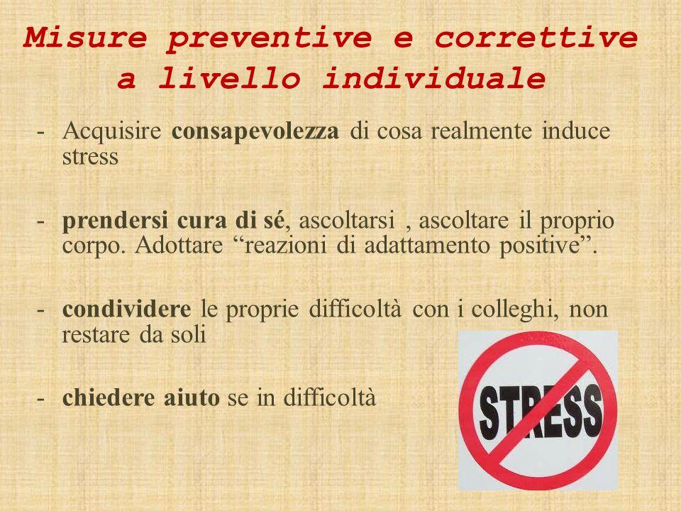 Misure preventive e correttive a livello individuale