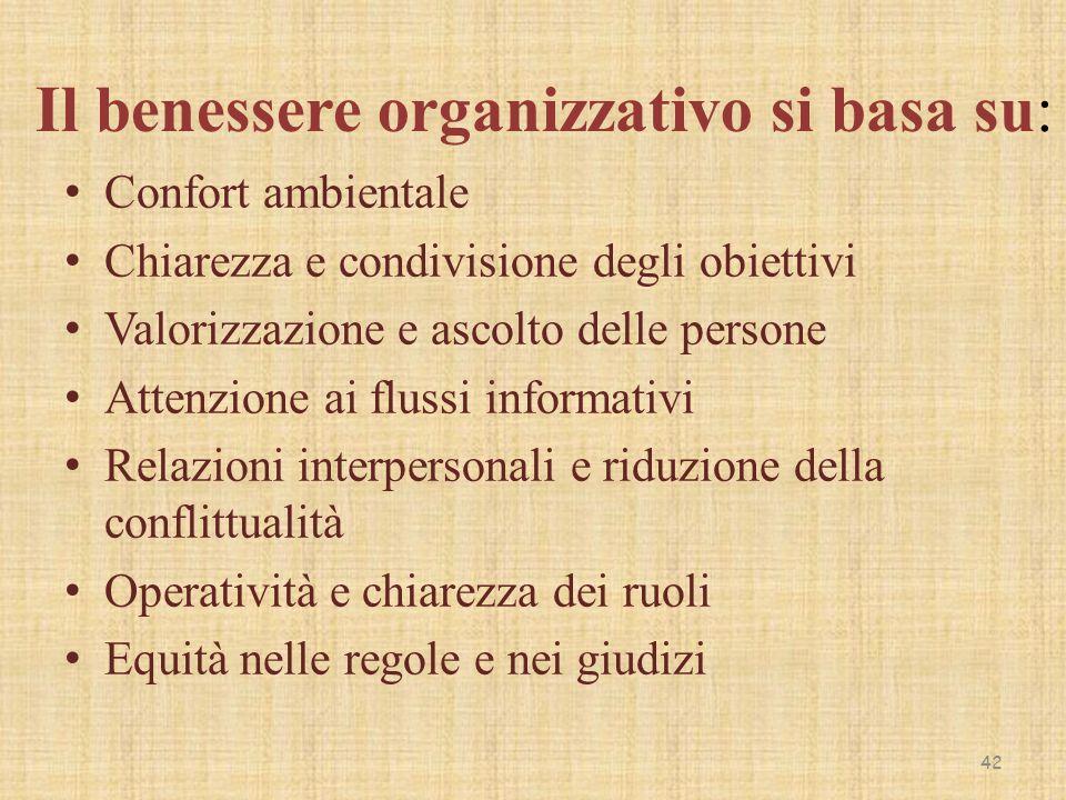 Il benessere organizzativo si basa su: