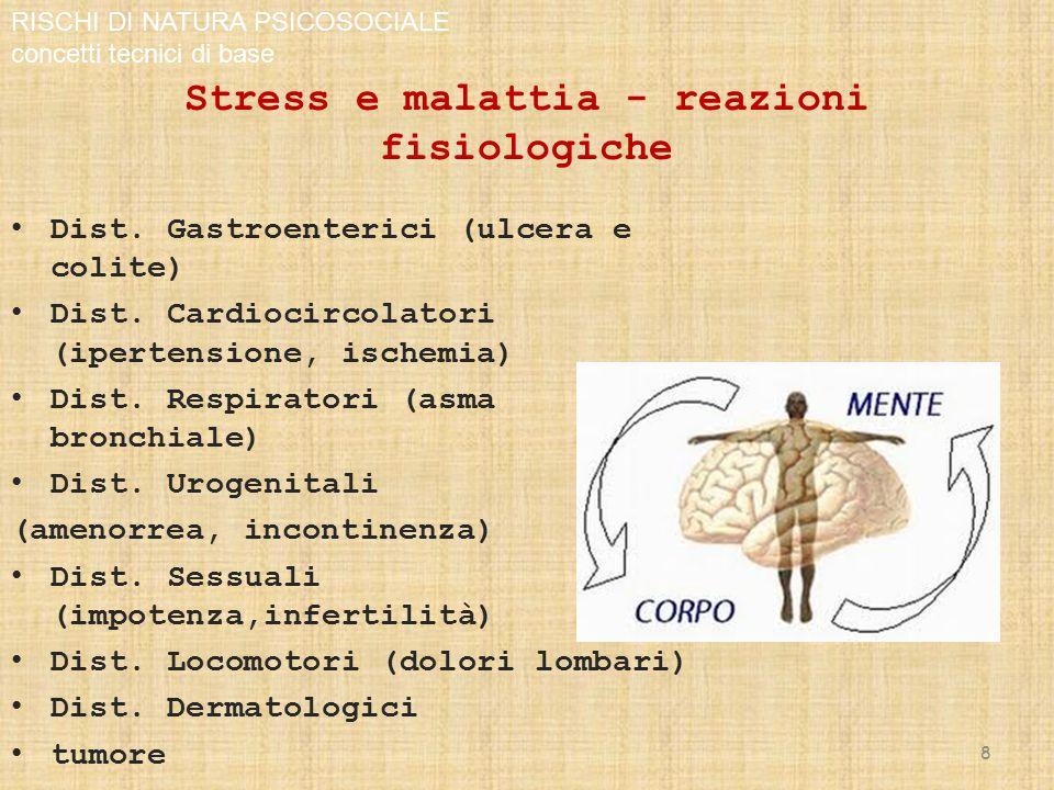 Stress e malattia - reazioni fisiologiche