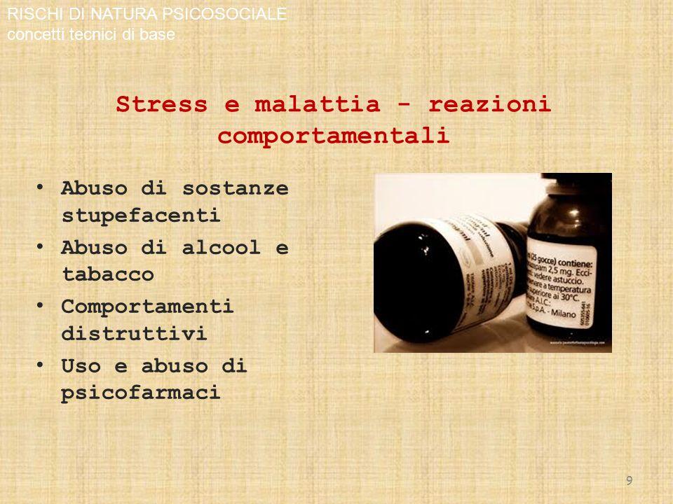 Stress e malattia - reazioni comportamentali