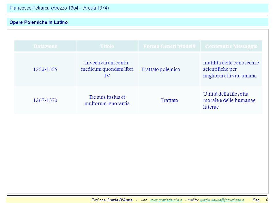 Datazione Titolo Forma Generi Modelli Contenuti e Messaggio