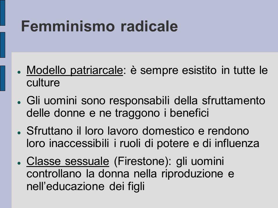 Femminismo radicale Modello patriarcale: è sempre esistito in tutte le culture.
