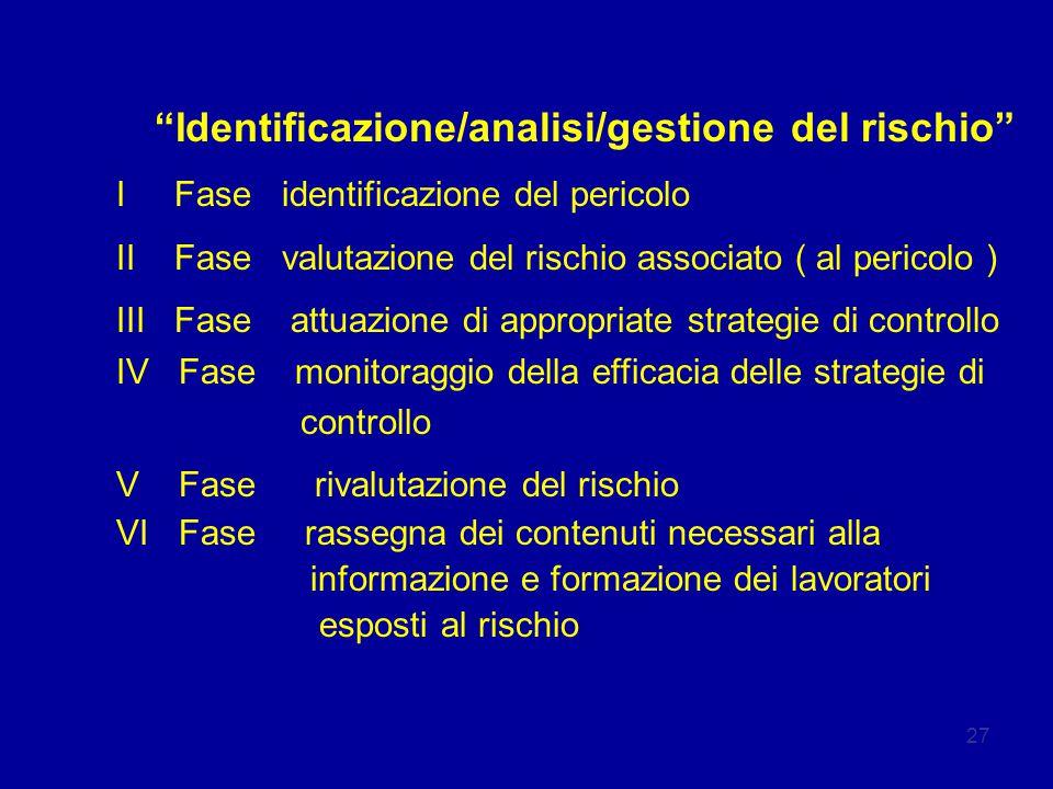 Identificazione/analisi/gestione del rischio