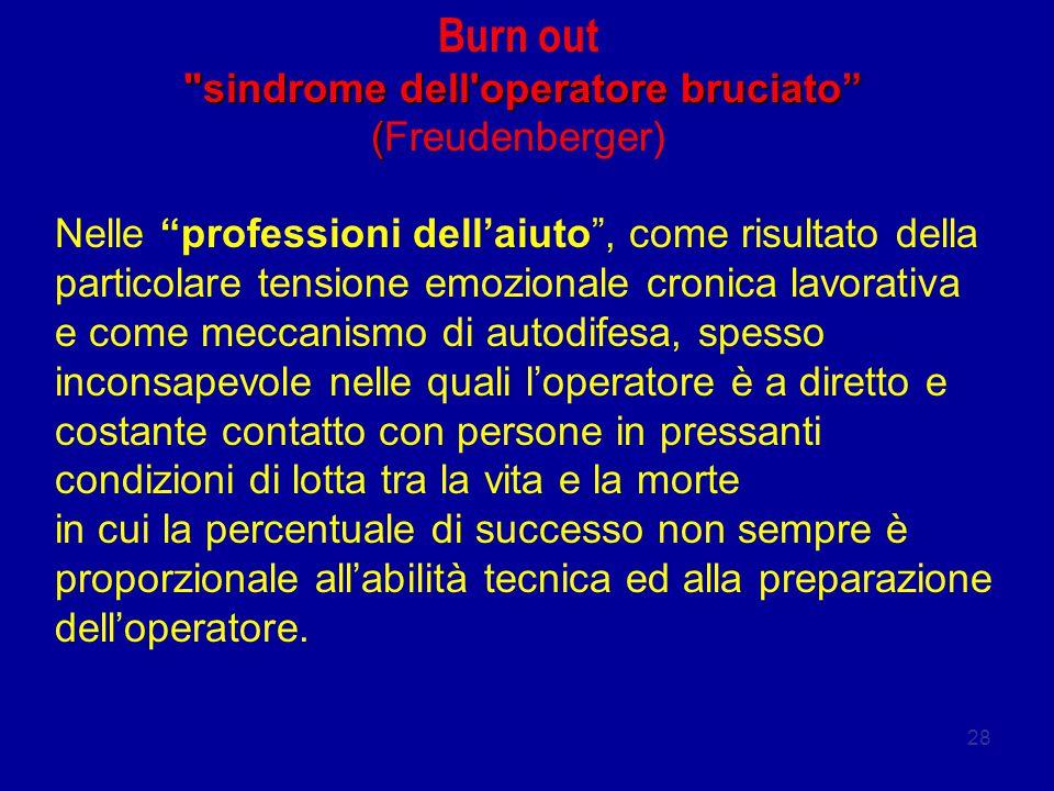 Burn out sindrome dell operatore bruciato (Freudenberger)