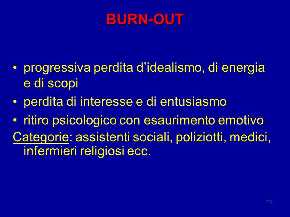 BURN-OUT progressiva perdita d'idealismo, di energia e di scopi