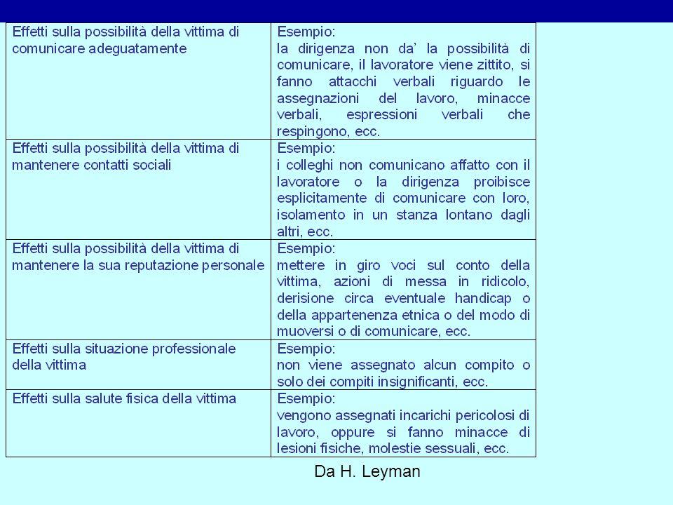 Da H. Leyman