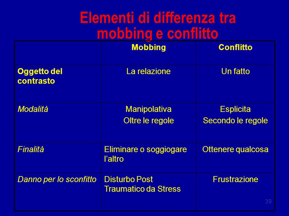 Elementi di differenza tra mobbing e conflitto