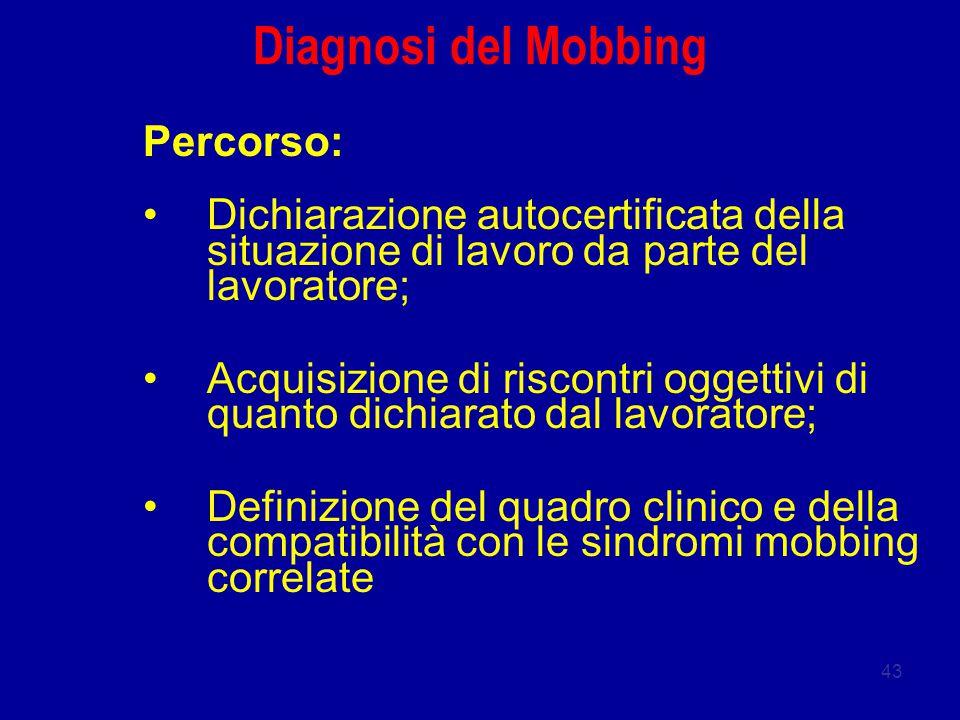 Diagnosi del Mobbing Percorso: