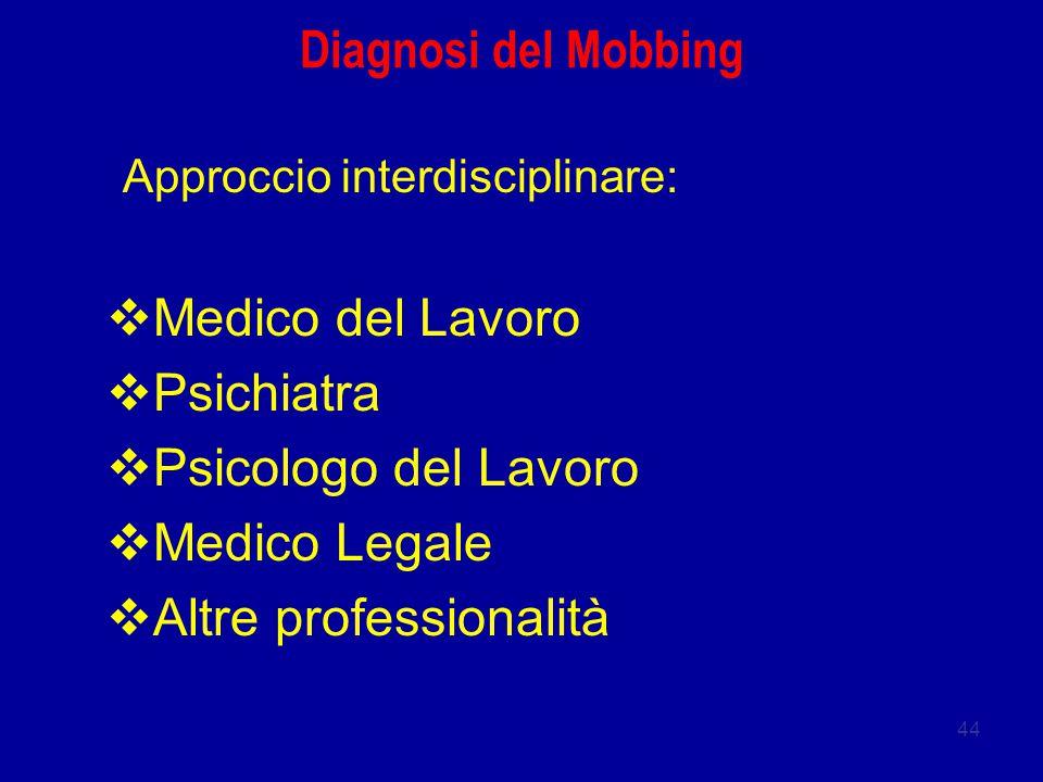 Approccio interdisciplinare: