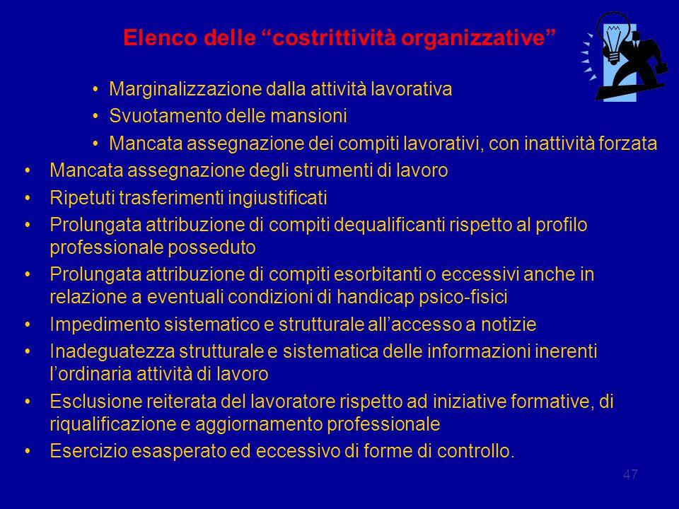 Elenco delle costrittività organizzative