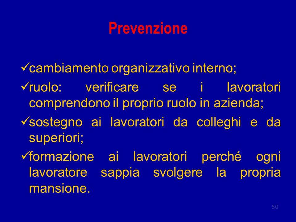 Prevenzione cambiamento organizzativo interno;