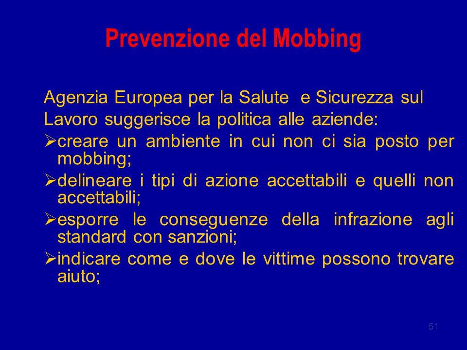 Prevenzione del Mobbing