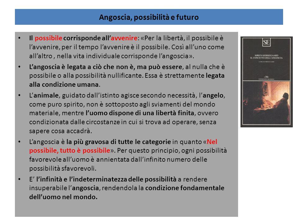 Angoscia, possibilità e futuro