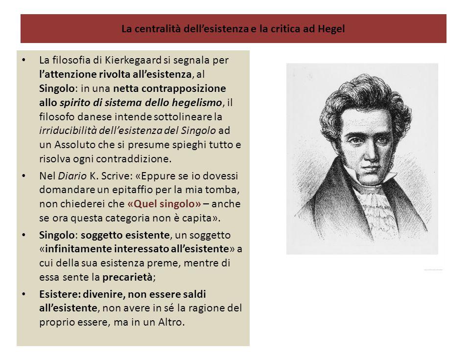 La centralità dell'esistenza e la critica ad Hegel